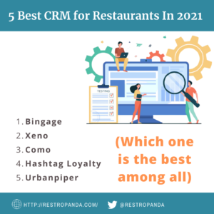 list of top crm software in 2021